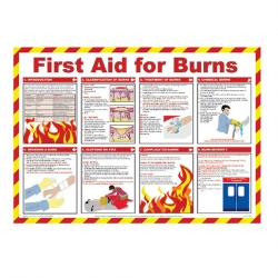 First Aid For Burns Poster 42x59cm (Sold Singly)