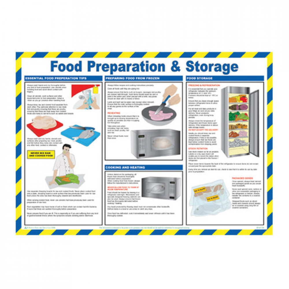 Food Prep & Storage Poster 42x59cm (Sold Singly)